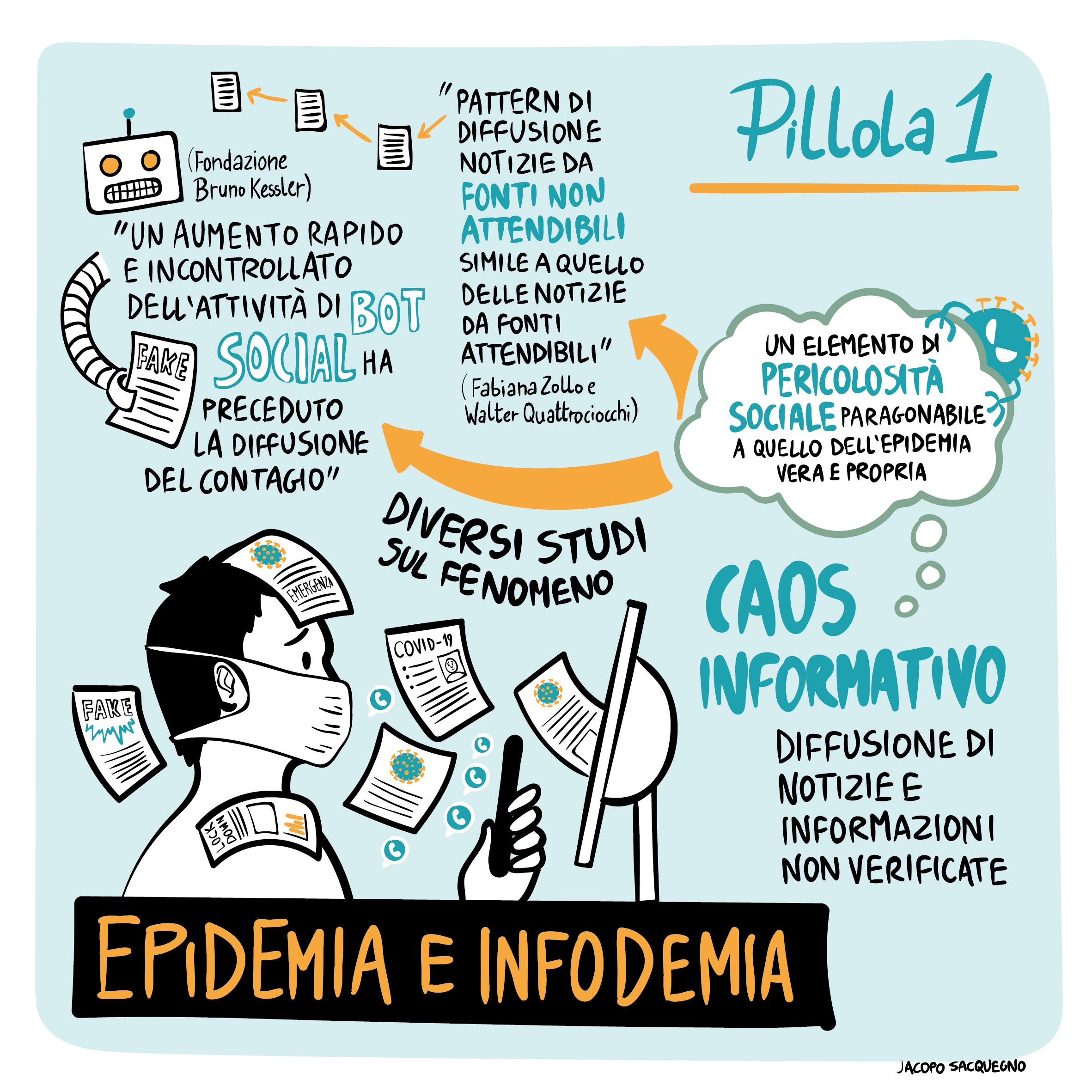 Epidemia e infodemia