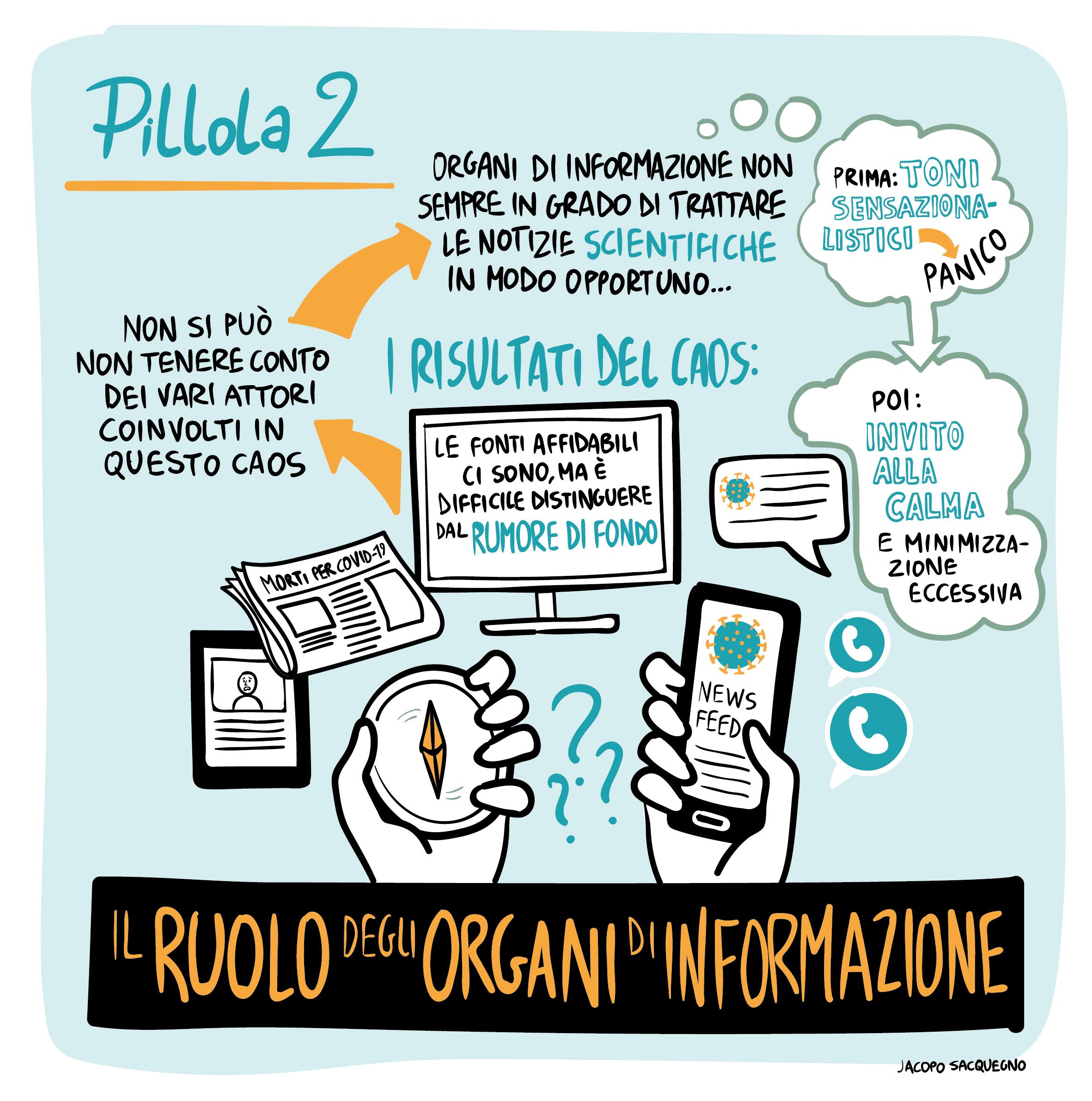 Il ruolo degli organi di informazione