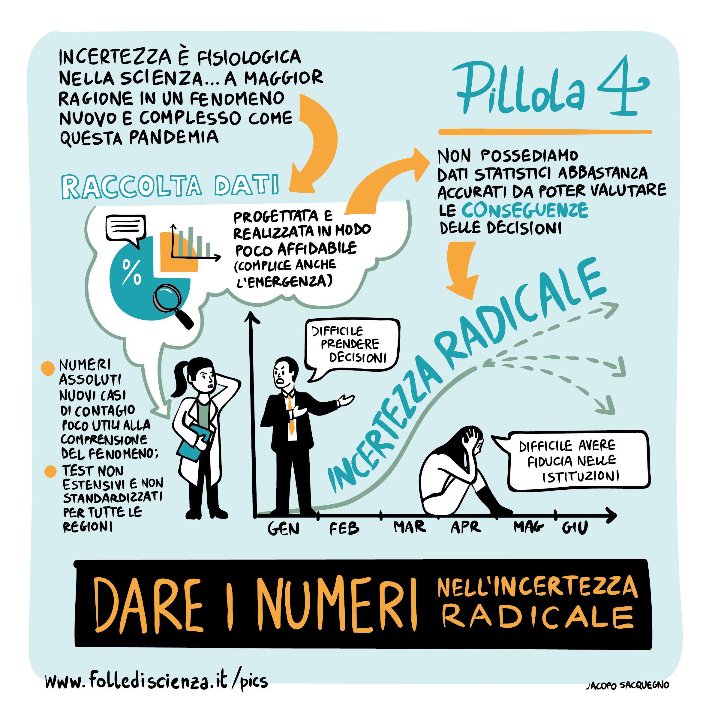 Dare i numeri nell'incertezza radicale
