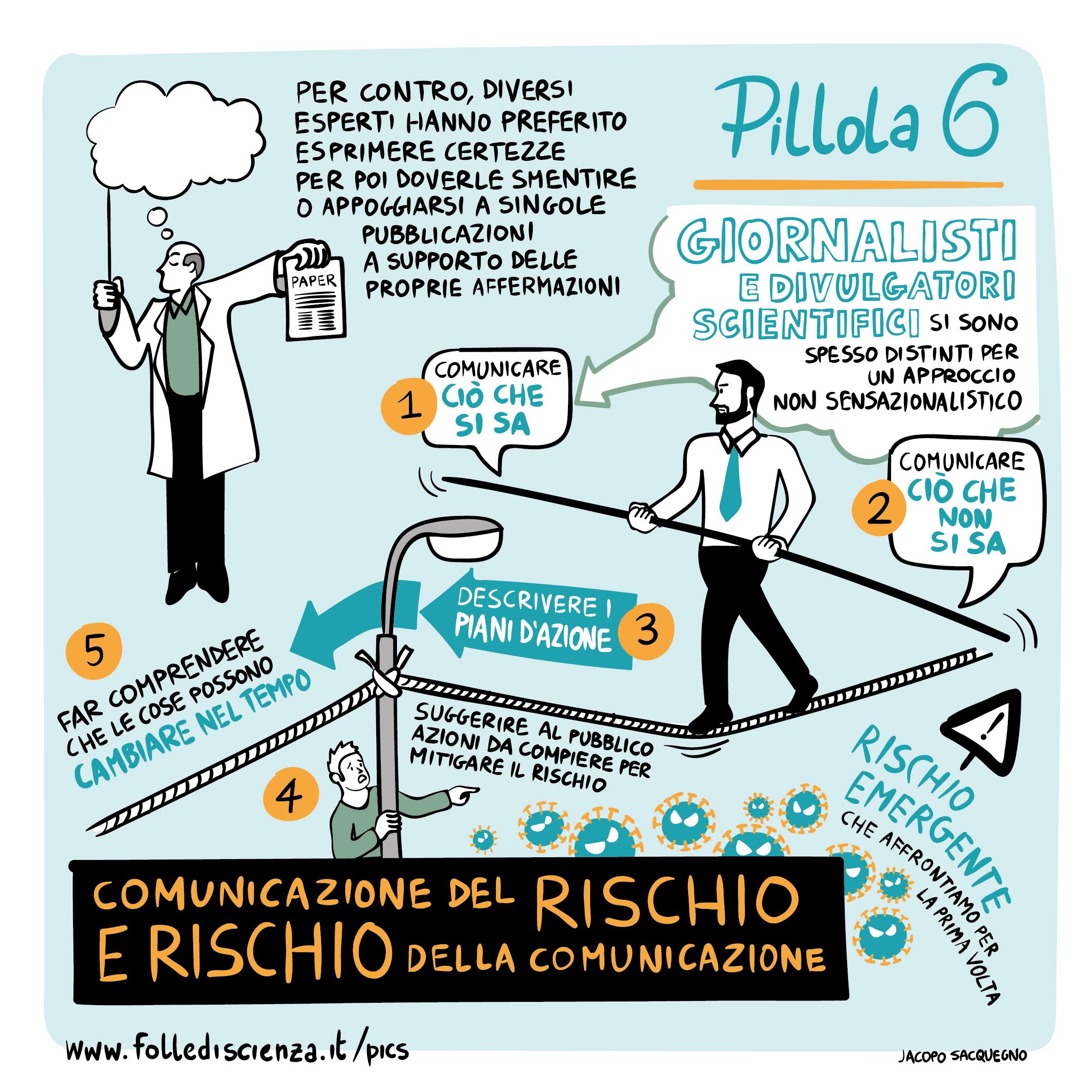 Comunicazione del rischio e rischio della comunicazione